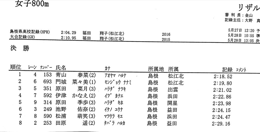 f:id:hikawa029:20170528144241j:plain