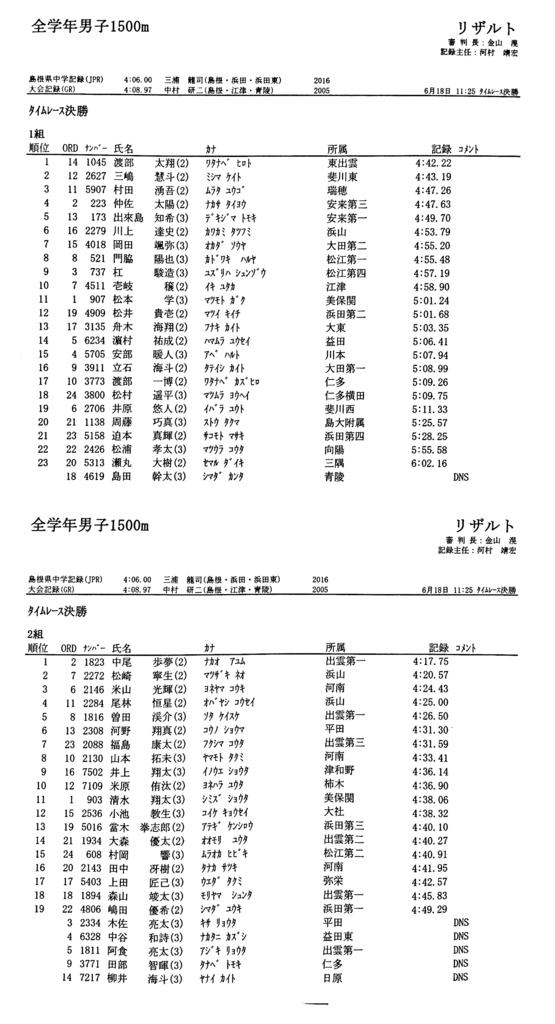 f:id:hikawa029:20170618124255j:plain
