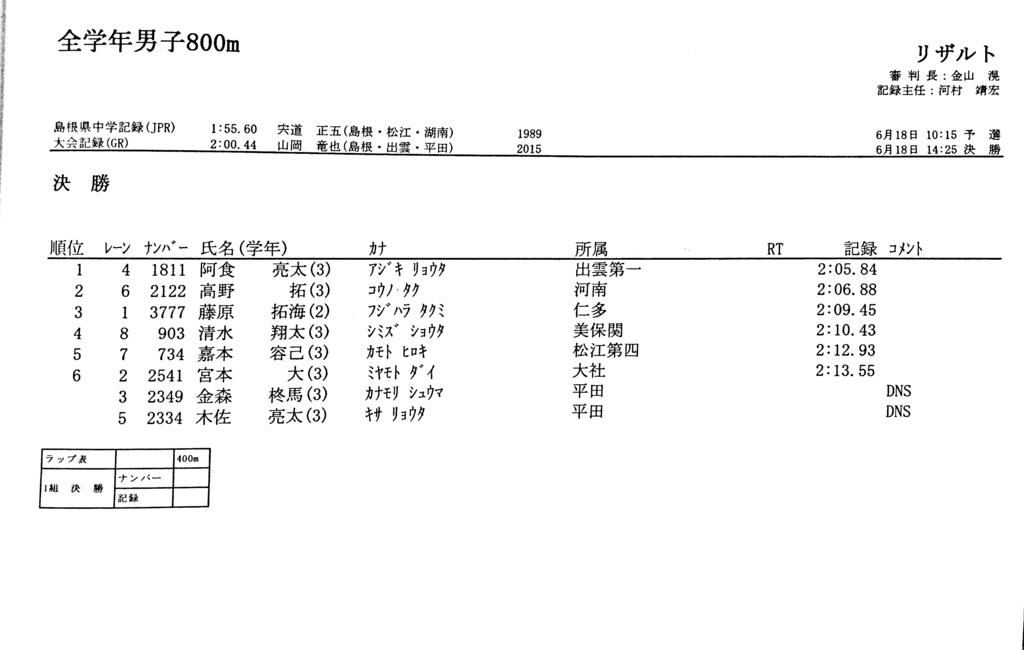 f:id:hikawa029:20170618151539j:plain