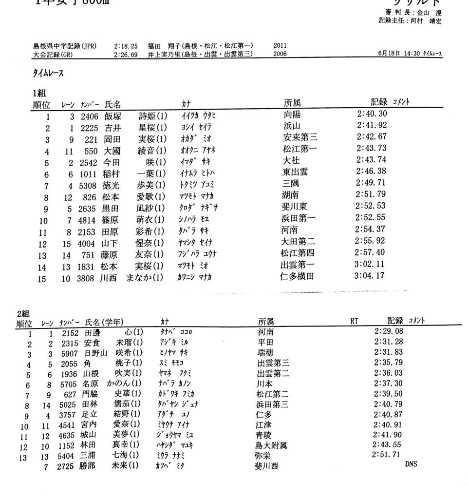 f:id:hikawa029:20170618151611j:plain