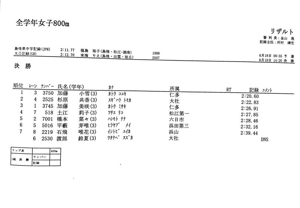 f:id:hikawa029:20170618151638j:plain