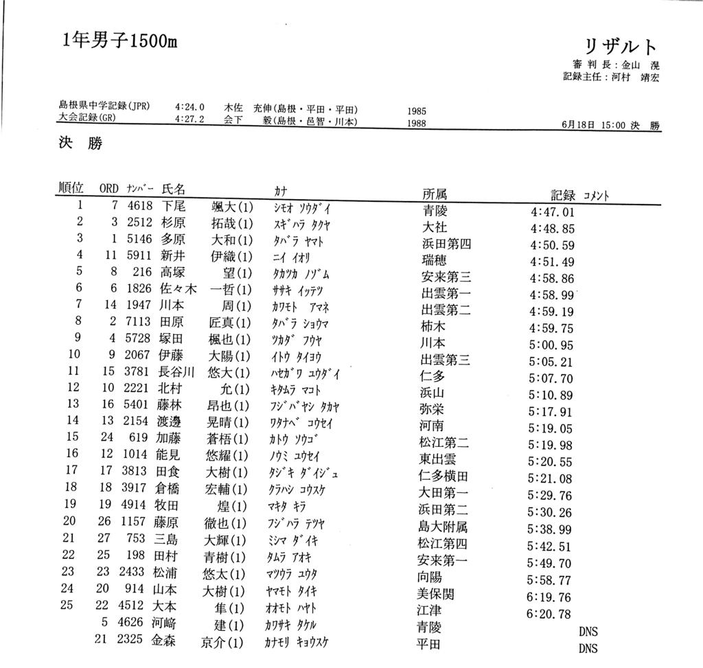 f:id:hikawa029:20170618173319j:plain