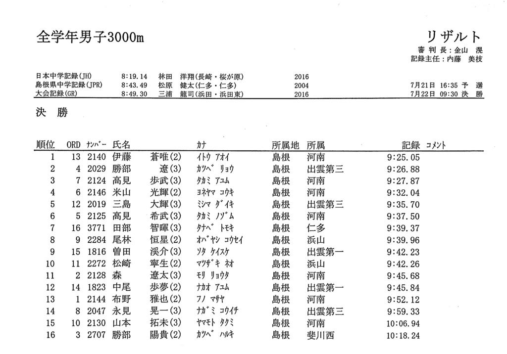 f:id:hikawa029:20170722114609j:plain