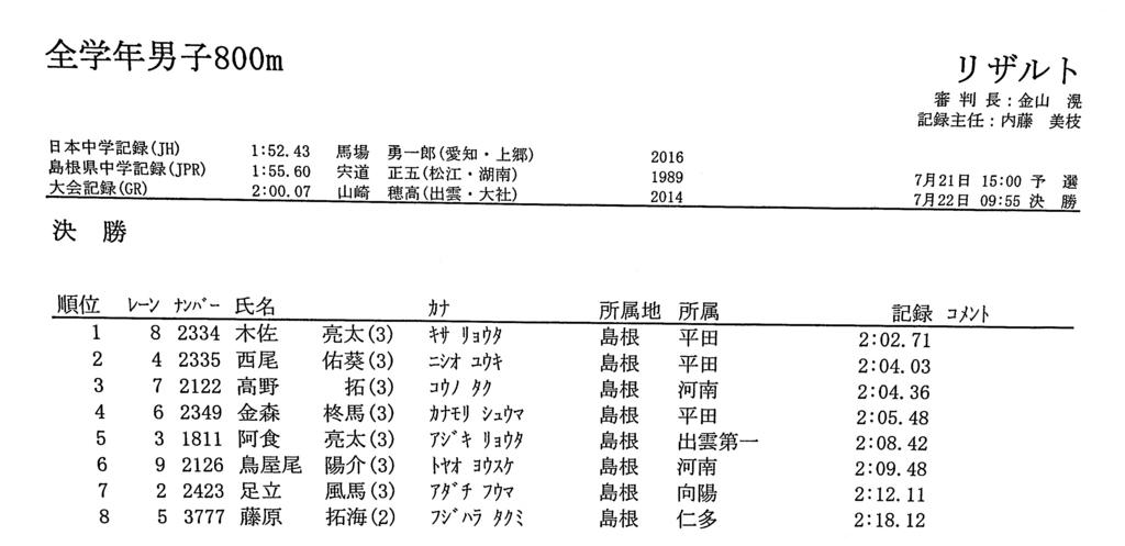 f:id:hikawa029:20170722114707j:plain