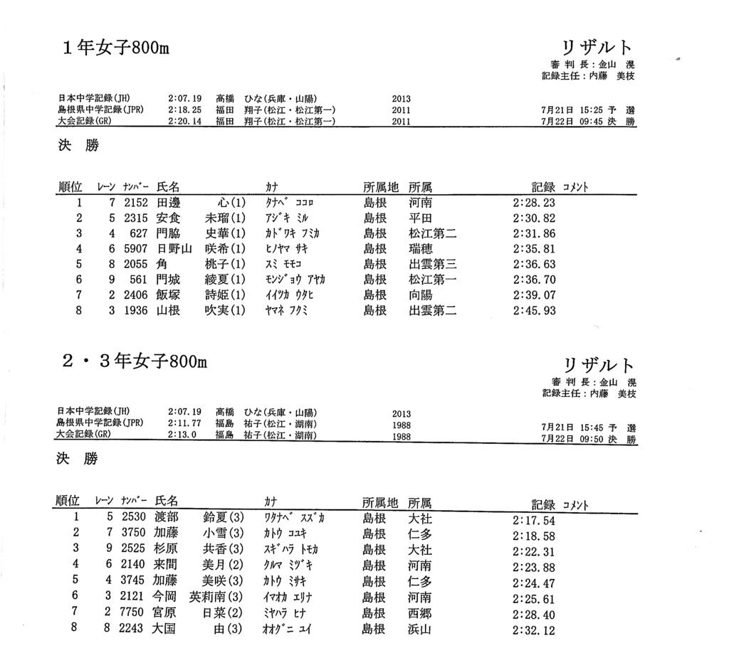f:id:hikawa029:20170722114746j:plain
