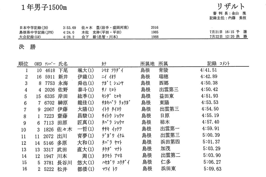 f:id:hikawa029:20170722141509j:plain