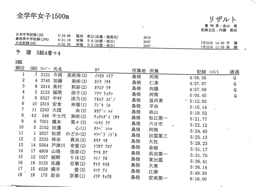 f:id:hikawa029:20170722151012j:plain