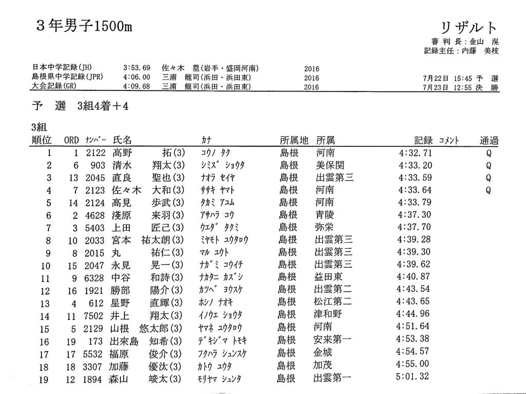 f:id:hikawa029:20170722162610j:plain