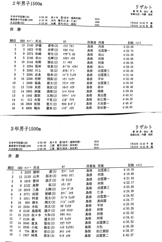 f:id:hikawa029:20170723141227j:plain