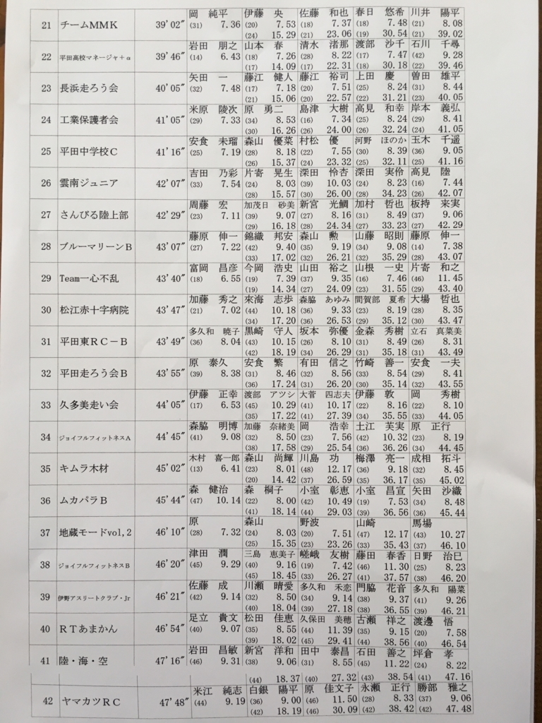 f:id:hikawa029:20170827121500j:plain