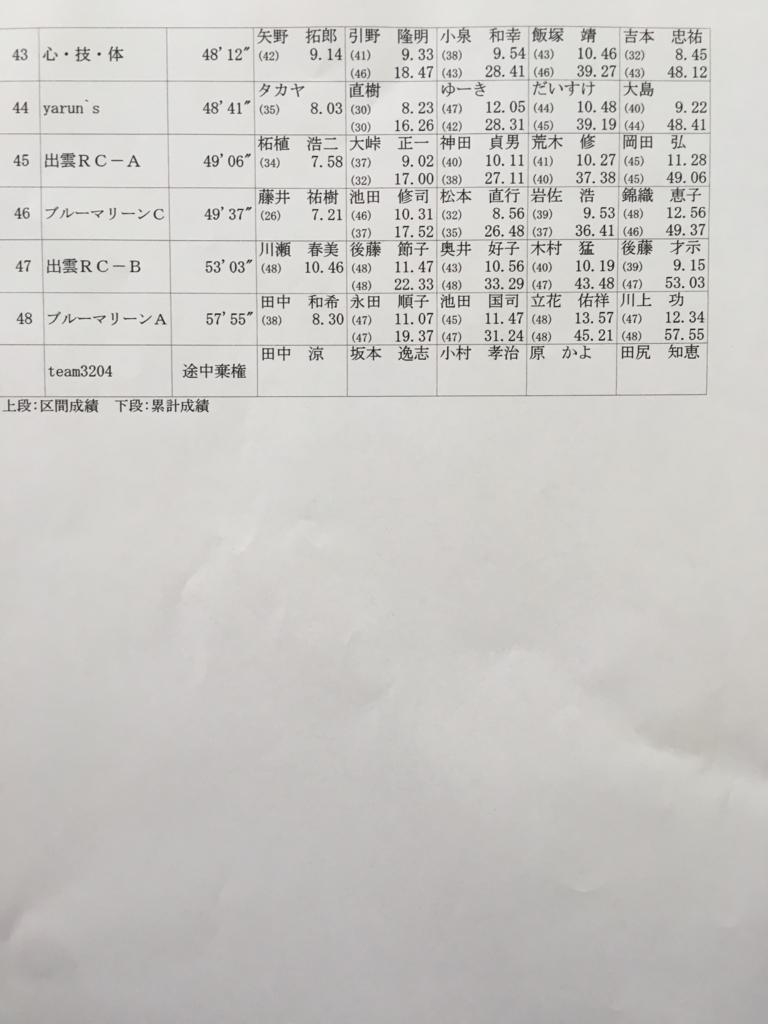 f:id:hikawa029:20170827121504j:plain