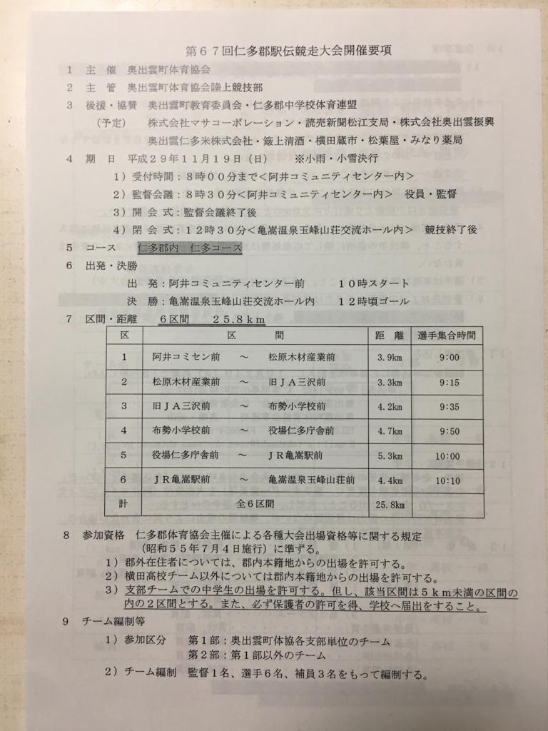 f:id:hikawa029:20170912123949j:plain