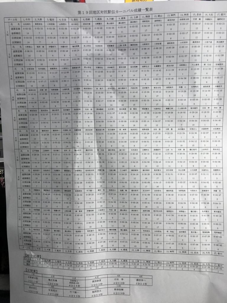 f:id:hikawa029:20171119151310j:plain