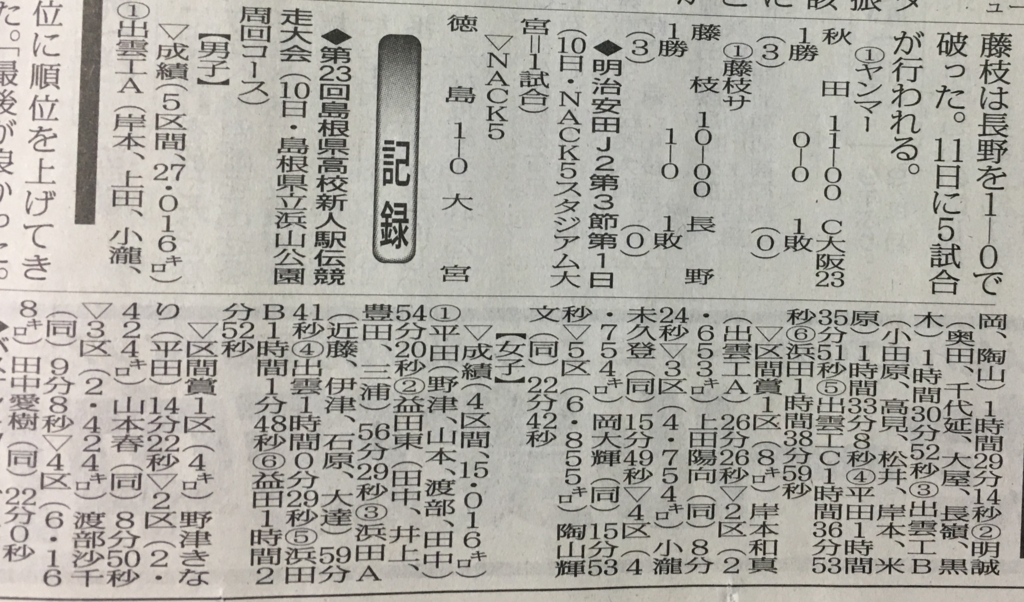 f:id:hikawa029:20180312234943j:plain
