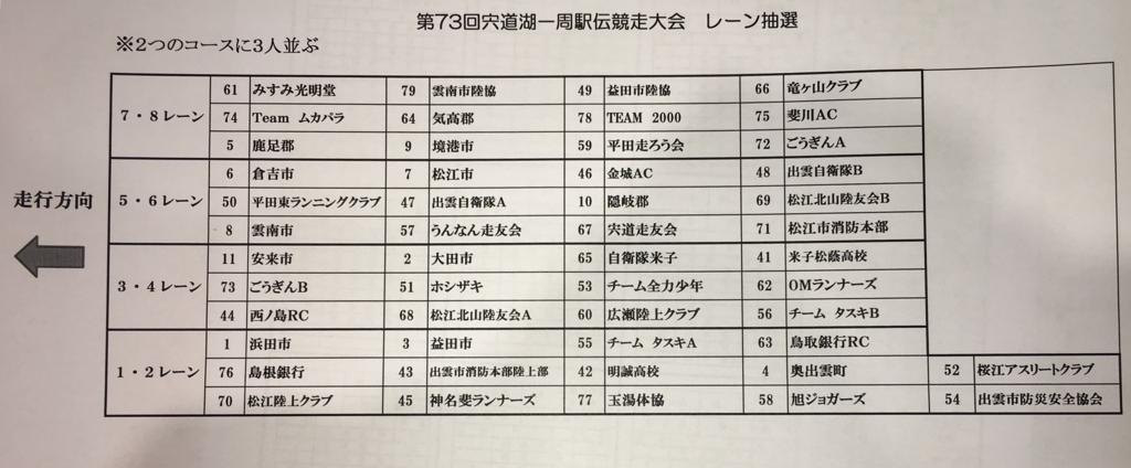f:id:hikawa029:20180331113032j:plain