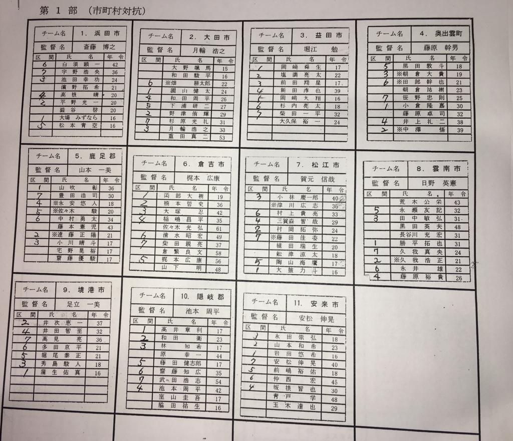 f:id:hikawa029:20180331113057j:plain