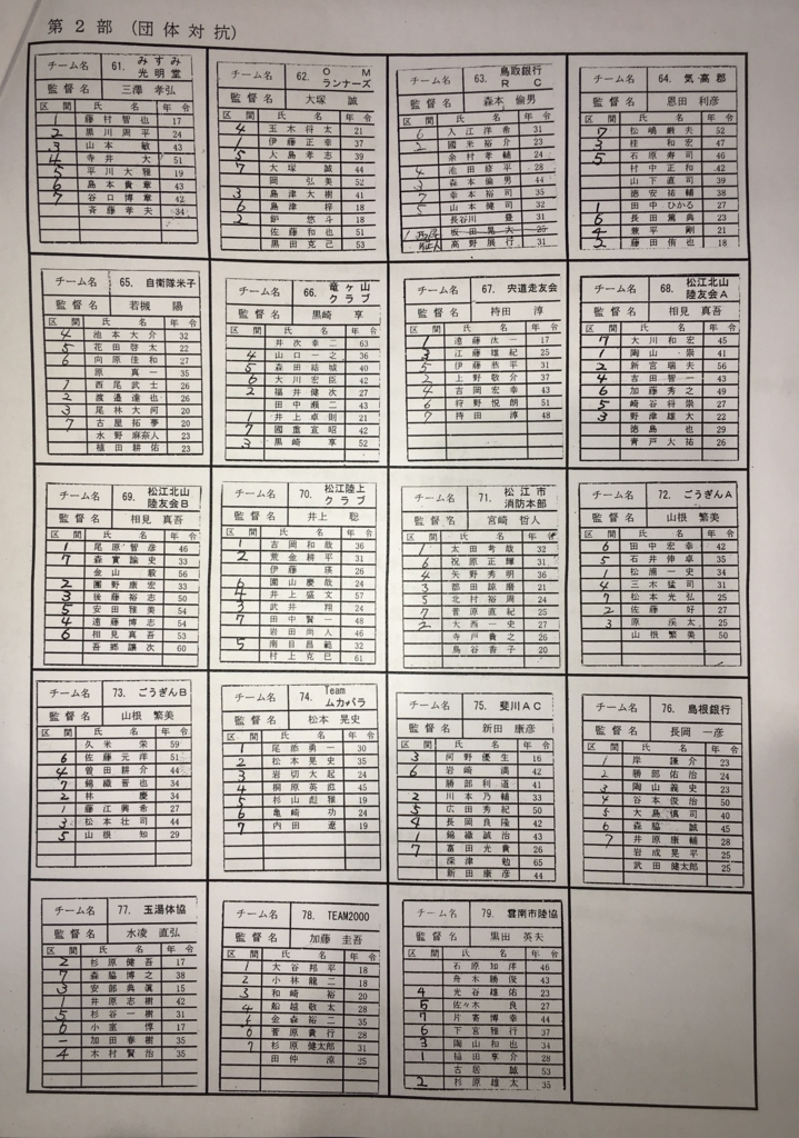 f:id:hikawa029:20180331113114j:plain