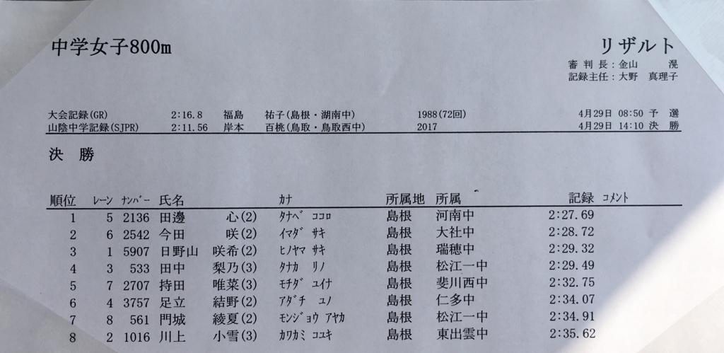 f:id:hikawa029:20180429152443j:plain