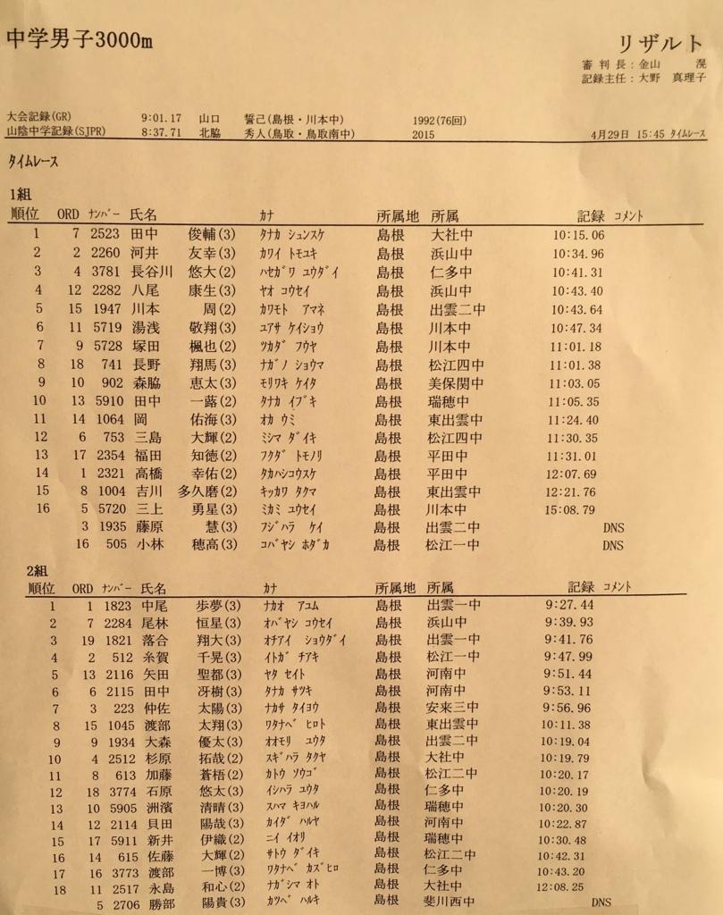 f:id:hikawa029:20180429181255j:plain