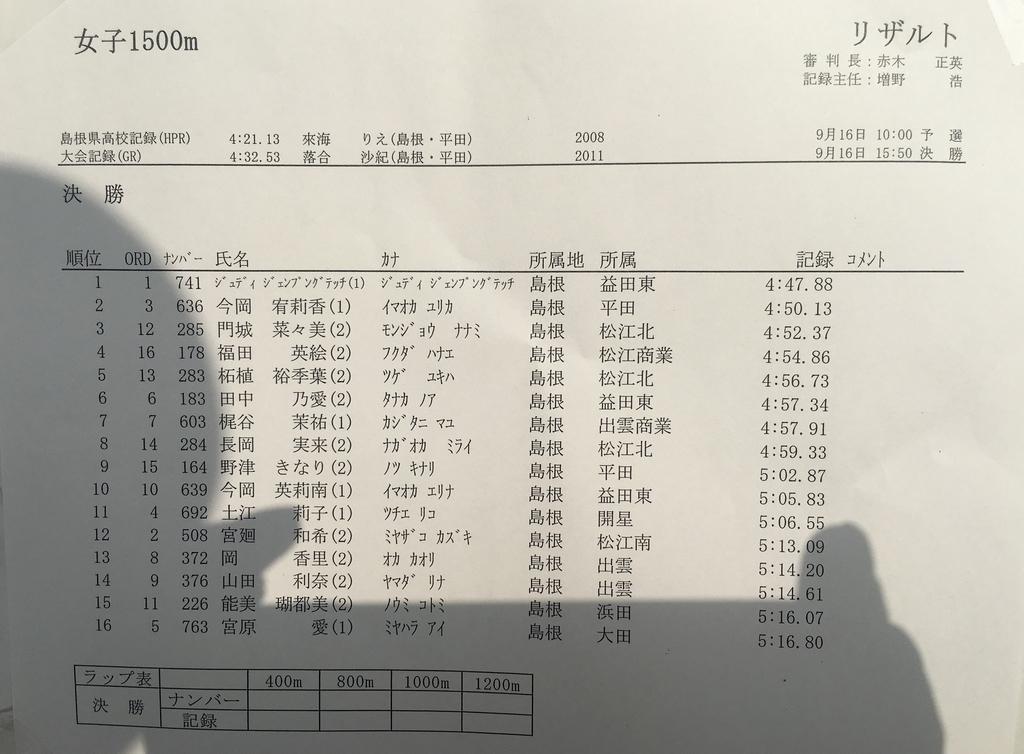 f:id:hikawa029:20180916163056j:plain