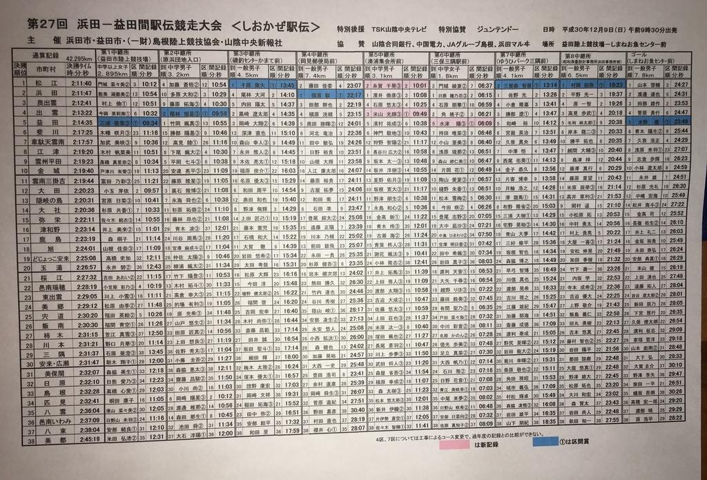 f:id:hikawa029:20181209152223j:plain