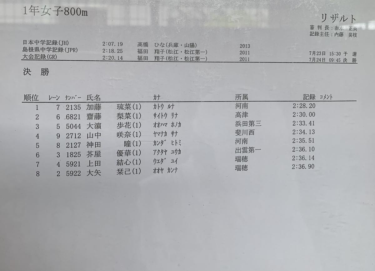 f:id:hikawa029:20210724120619j:plain