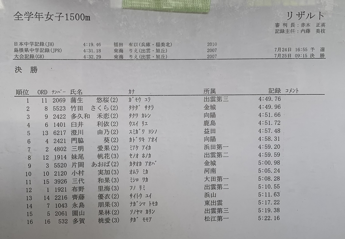 f:id:hikawa029:20210725105506j:plain