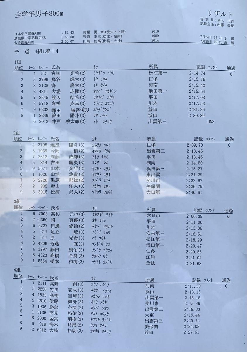 f:id:hikawa029:20210725105556j:plain