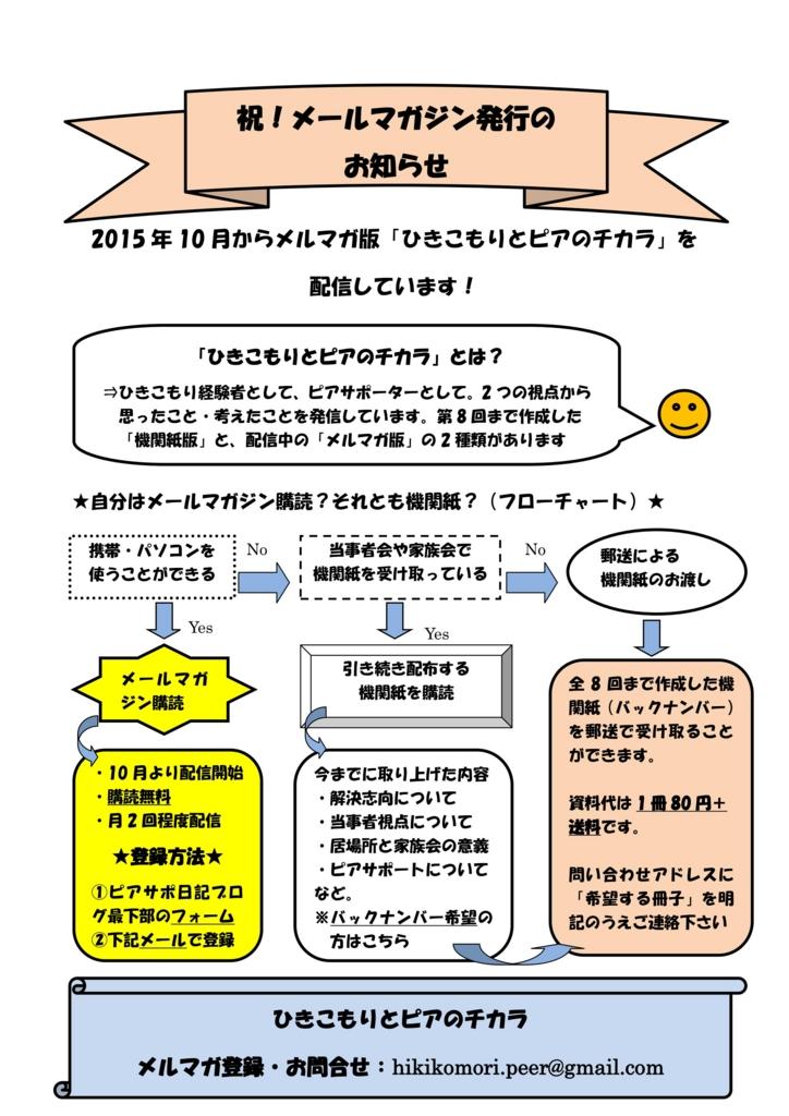 f:id:hikikomori-peersupport:20160630003254j:plain