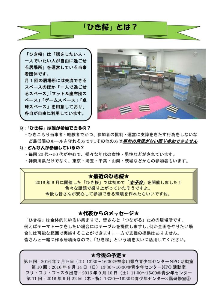 f:id:hikikomori-peersupport:20160703080430j:plain