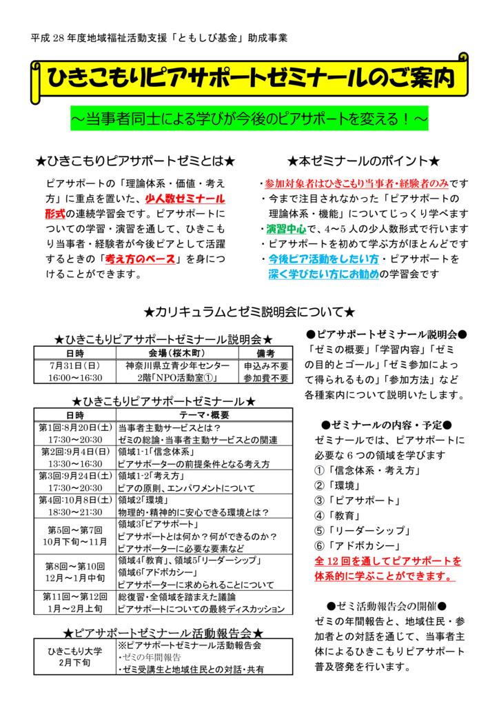 f:id:hikikomori-peersupport:20160710223615p:plain