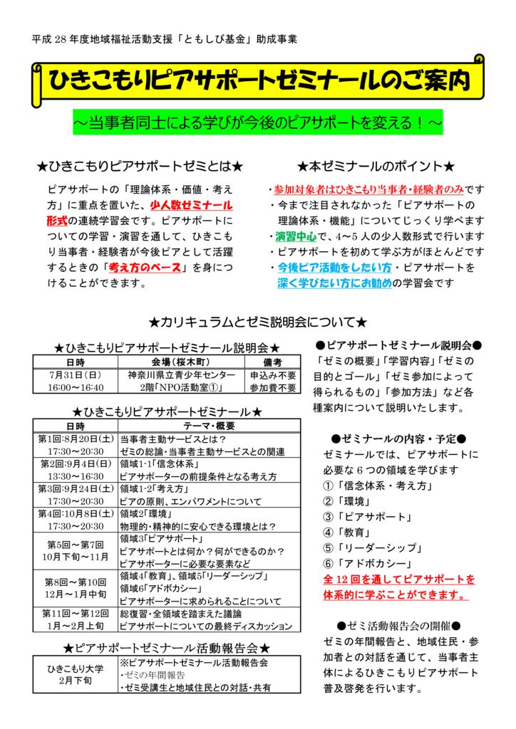 f:id:hikikomori-peersupport:20160909051713p:plain