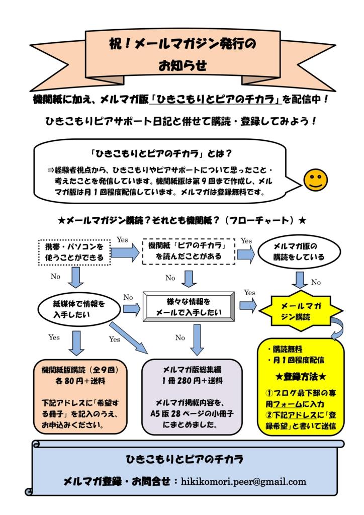 f:id:hikikomori-peersupport:20161028161053j:plain