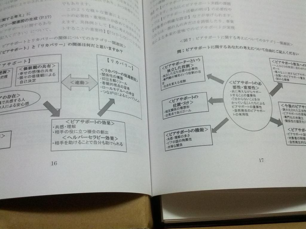 f:id:hikikomori-peersupport:20170818062638j:plain