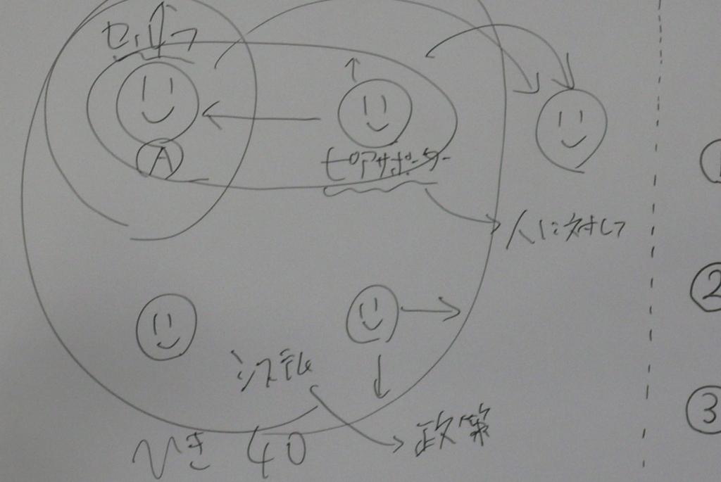 f:id:hikikomori-peersupport:20171224010440j:plain
