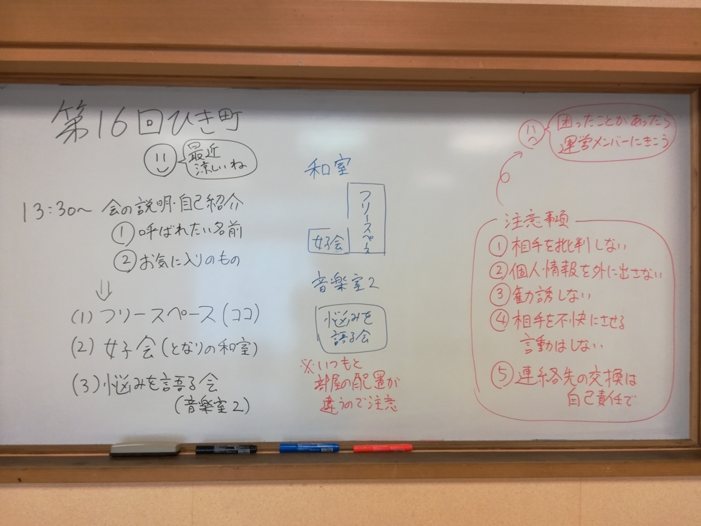 f:id:hikikomori-peersupport:20180621232445j:plain