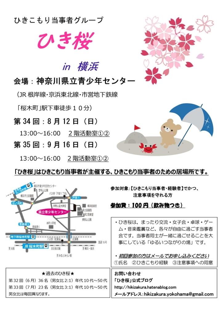 f:id:hikikomori-peersupport:20180711053448j:plain