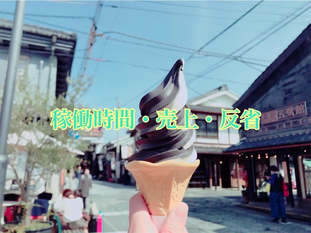 f:id:hikikomori-writer:20190329143642j:image