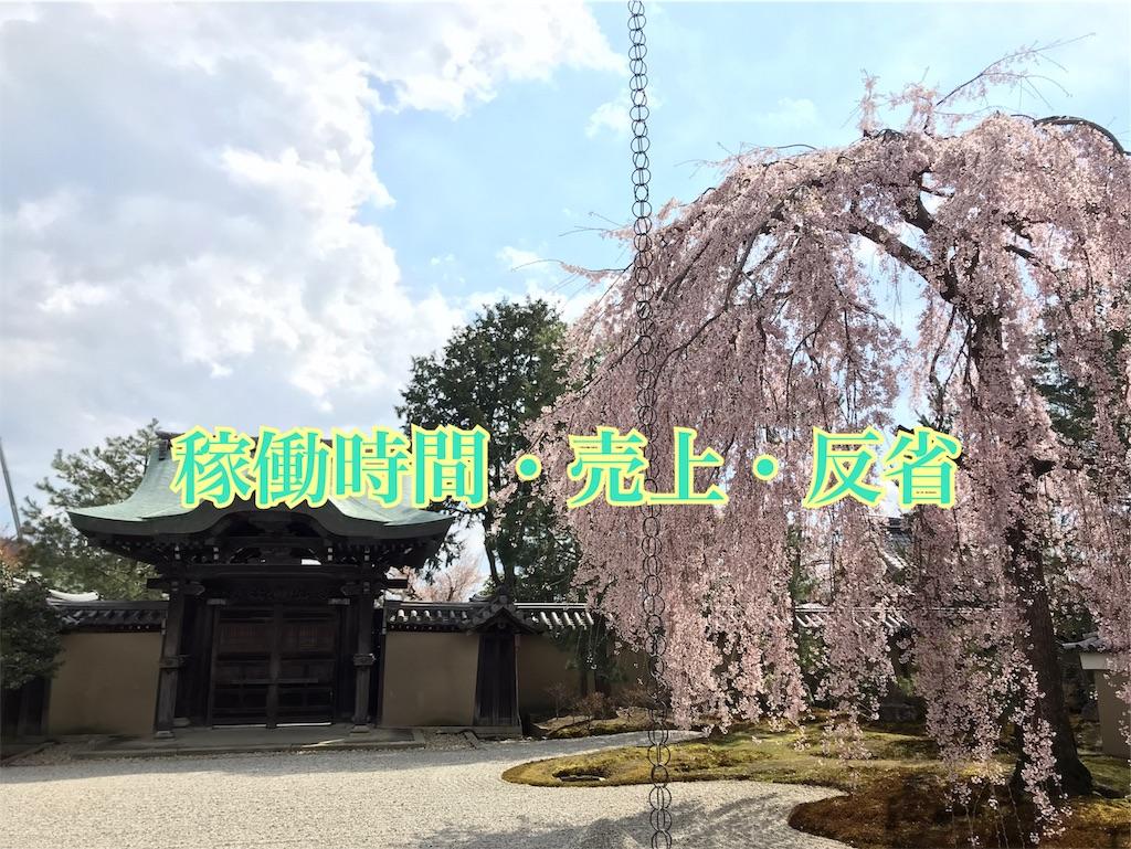 f:id:hikikomori-writer:20190408071447j:image