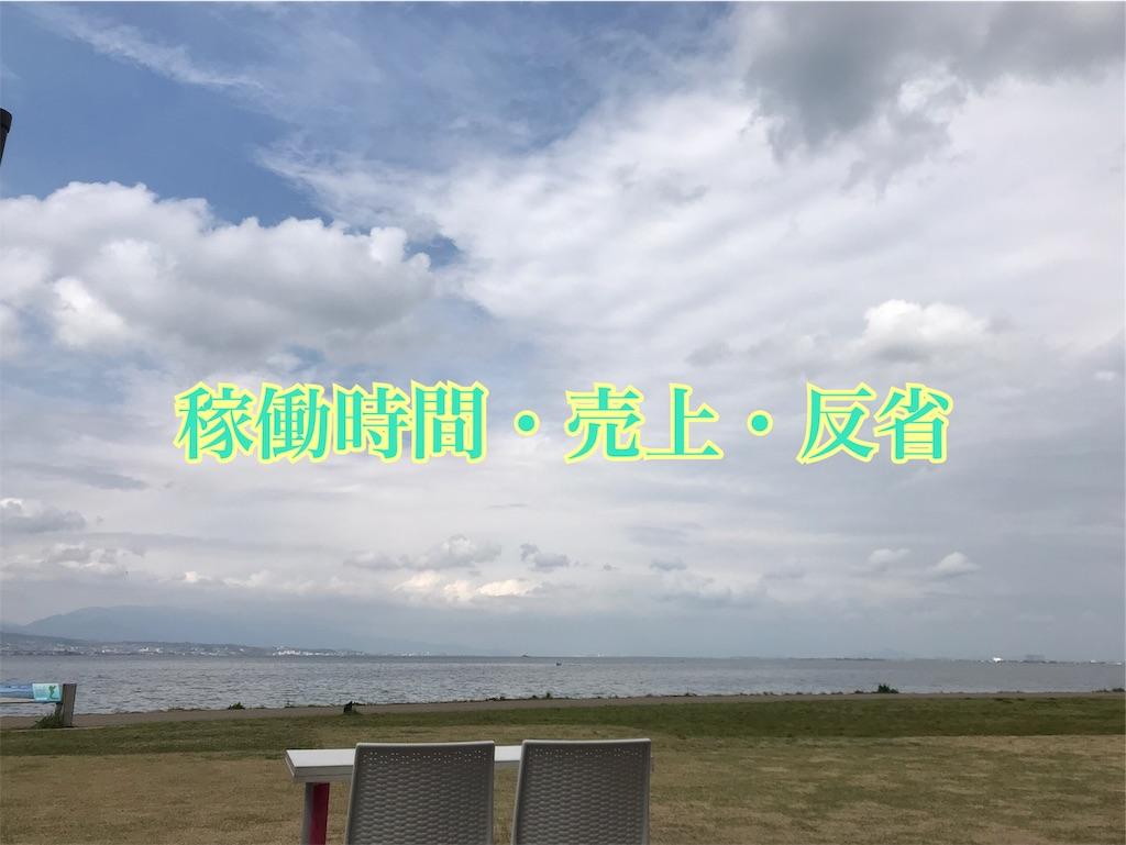 f:id:hikikomori-writer:20190424131652j:image
