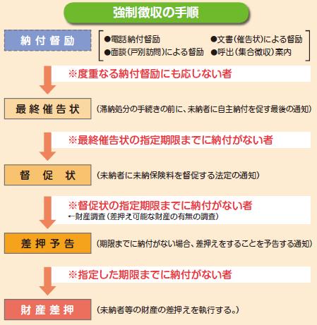 f:id:hikikomoriforest:20161225162219p:plain