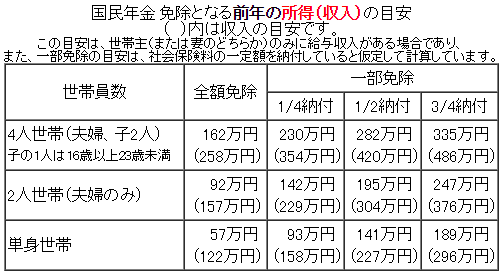 f:id:hikikomoriforest:20161225164552p:plain