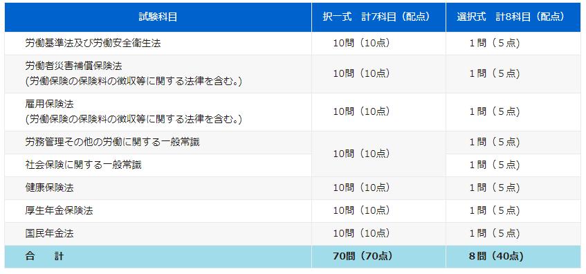 f:id:hikitadai:20210815151045p:plain