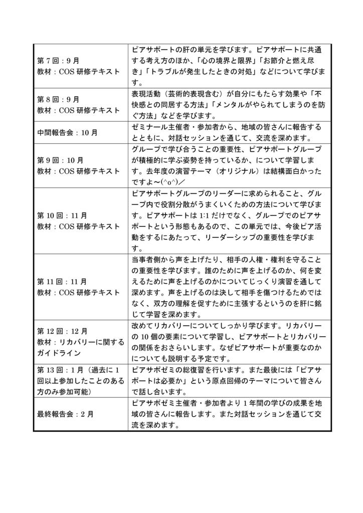f:id:hikizakura:20180428072241j:plain