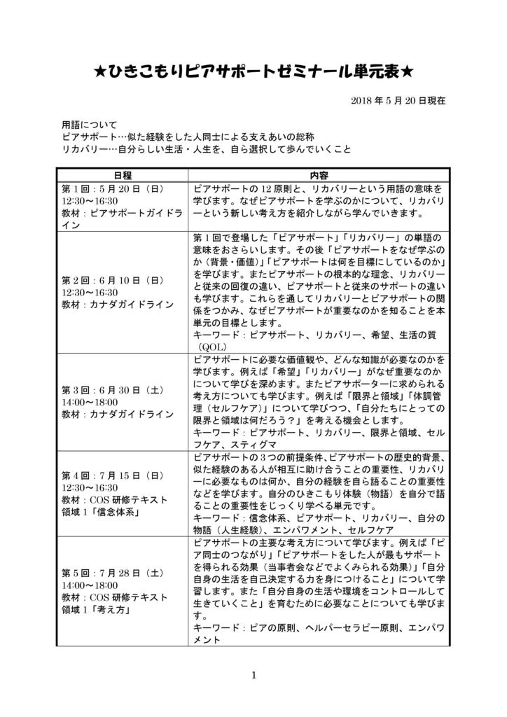 f:id:hikizakura:20180531102918j:plain
