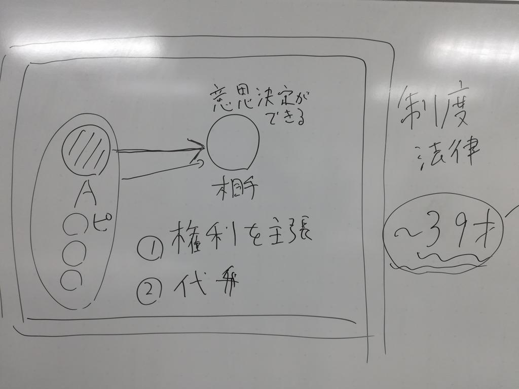 f:id:hikizakura:20190121221645j:plain