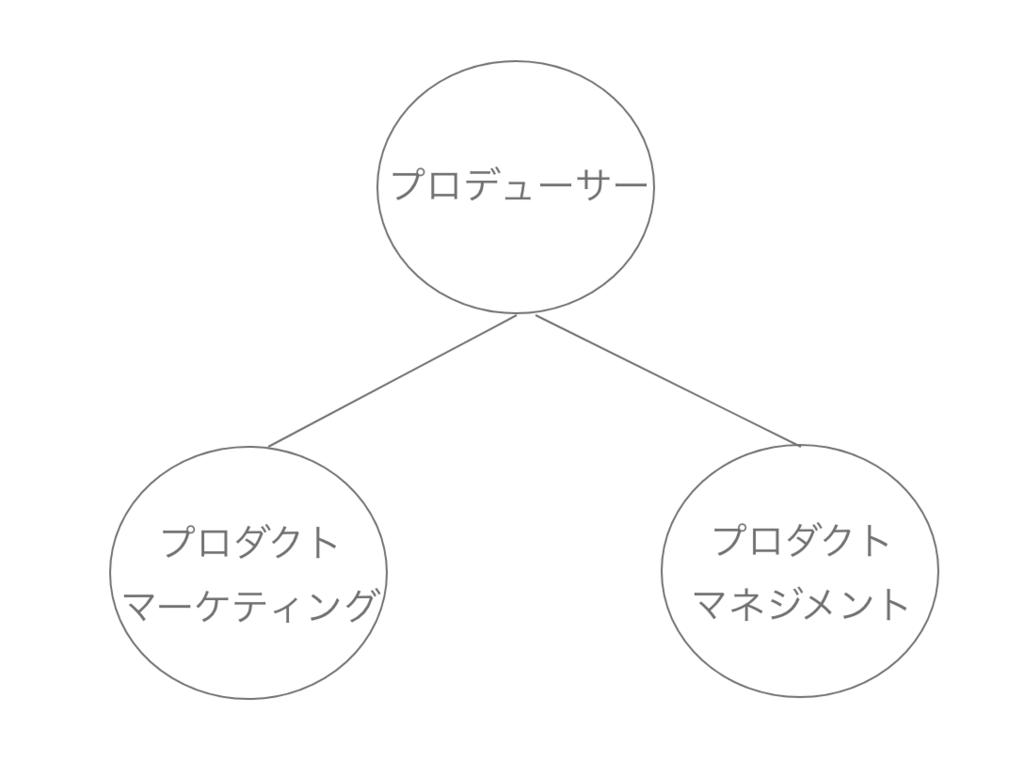 f:id:hikoharu06:20190108152913p:plain