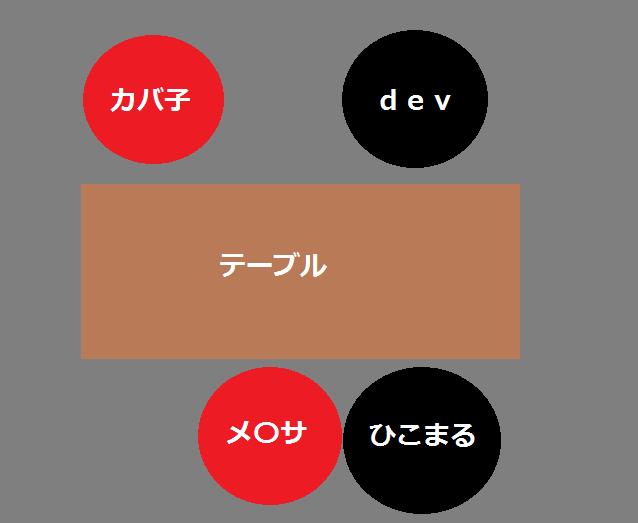 f:id:hikomaru-r:20161004202910p:plain