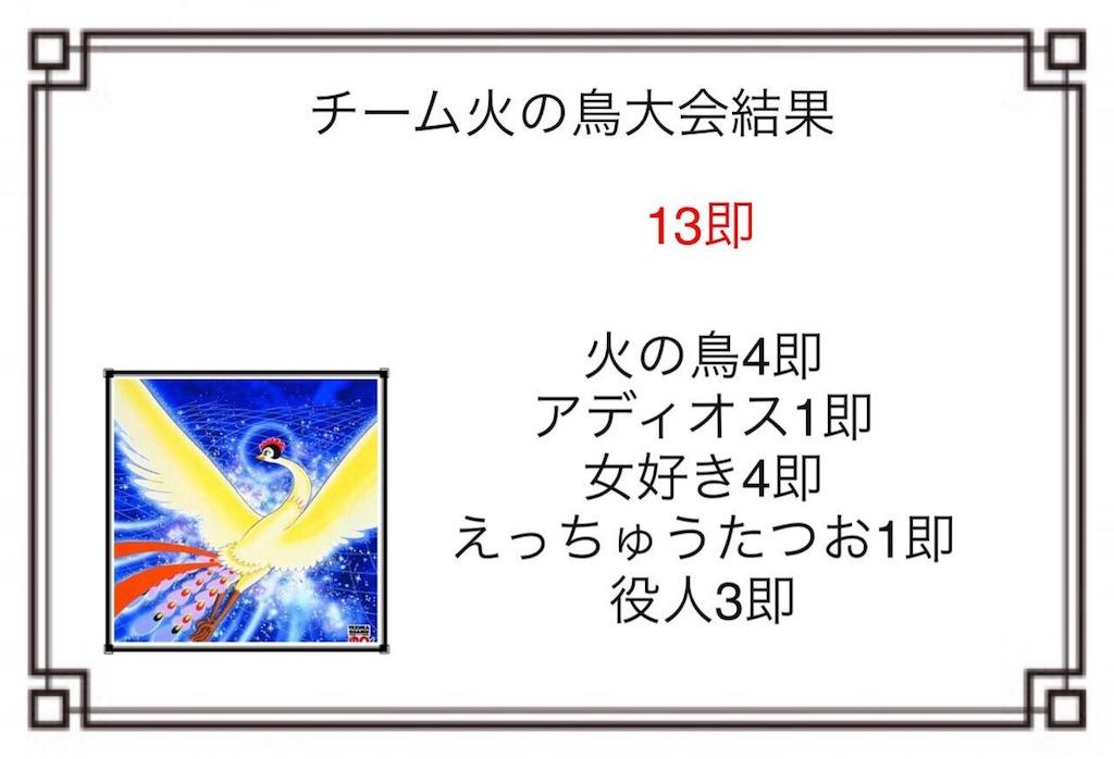 f:id:hikomaru-r:20170419131401j:image