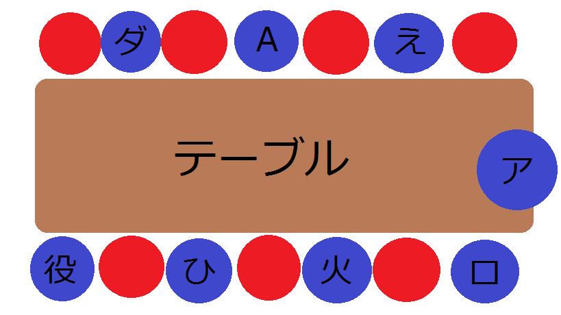 f:id:hikomaru-r:20170616001956p:plain
